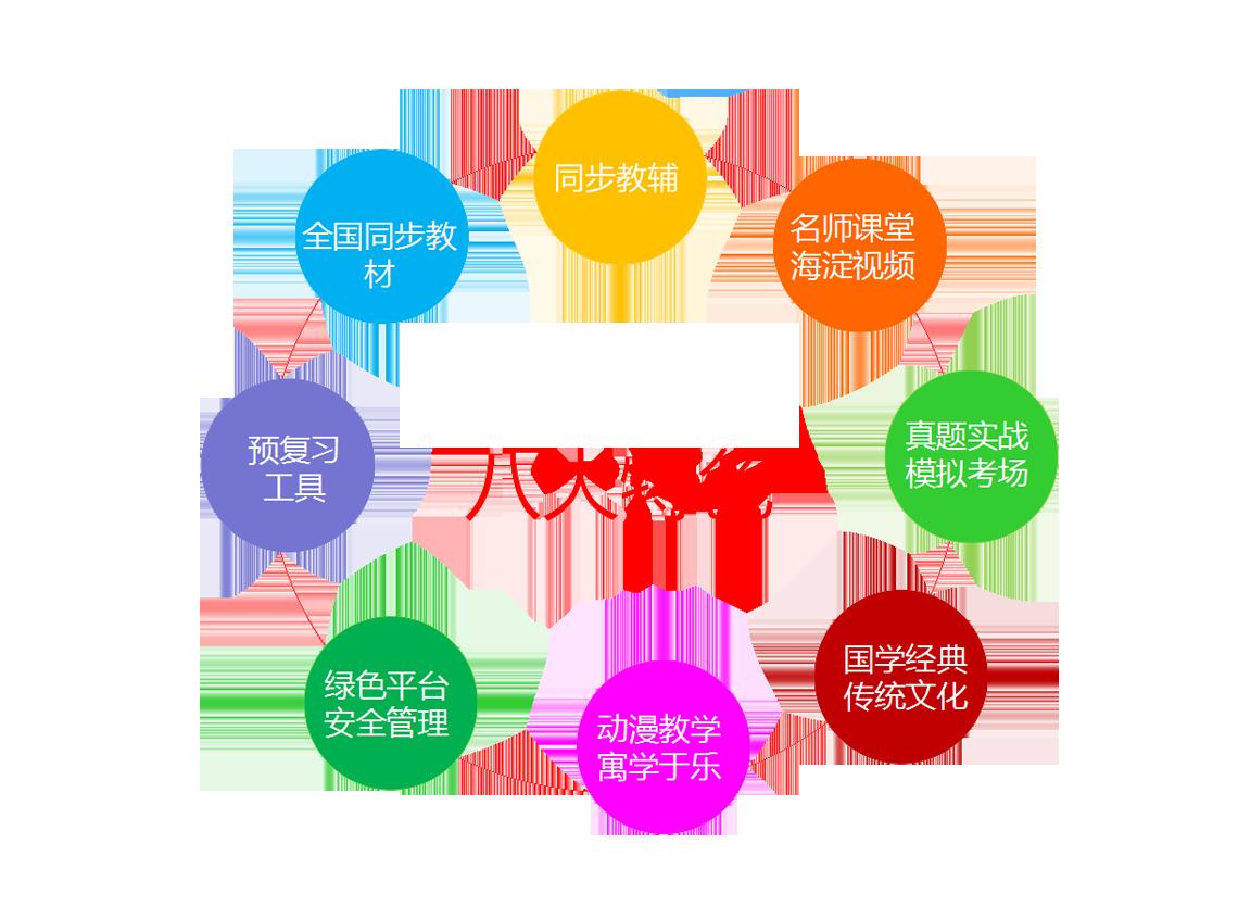 小学通详情页面-05.png